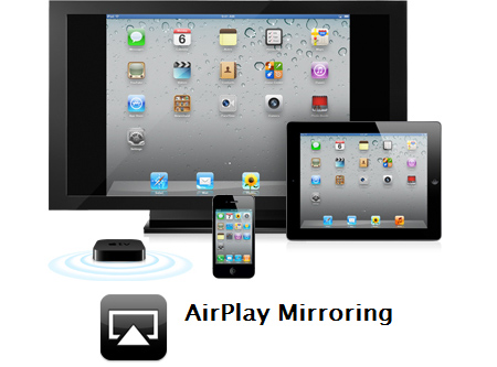 iPhone 4S Airplay Mirroring